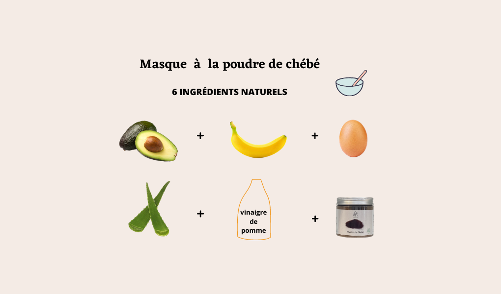 DIY/ Masque au chébé