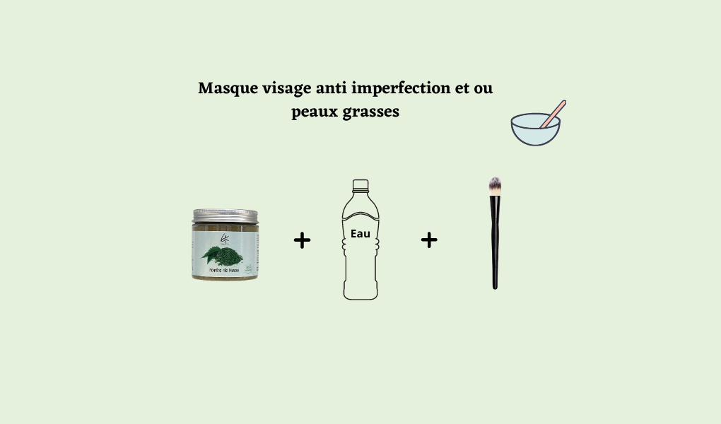 DIY/ Masque visage